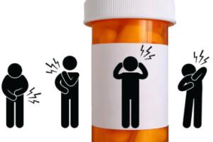 Pain in America NIH