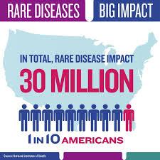 Rare Disease 2